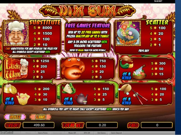Dim Sum™ Slot Machine Game to Play Free in PartyGamings Online Casinos