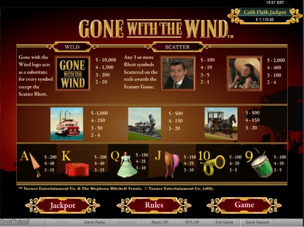 Gone with the Wind Slot Machine Theme