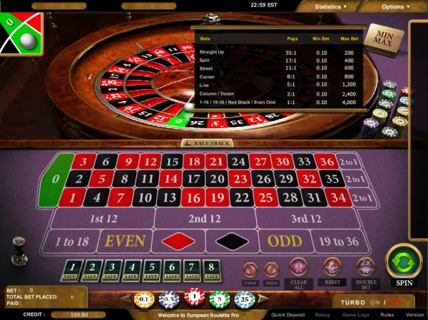 Casino roulette betting online bonus casino coupon instant rated top