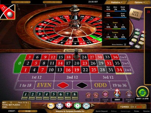 European Roulette Pro Statistics