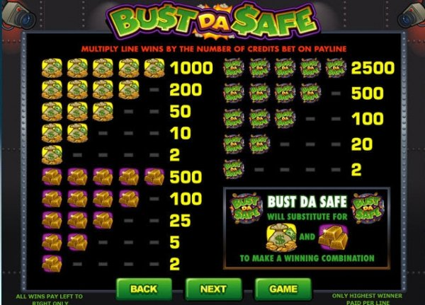 safe online casino sizzling games