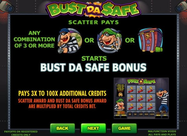 Bust Da Safe™ Slot Machine Game to Play Free in PartyGamings Online Casinos