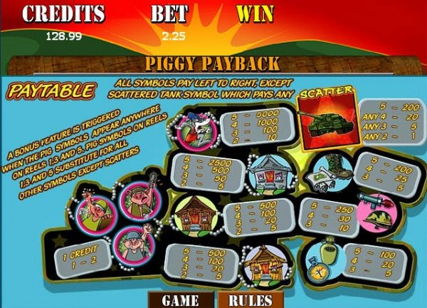 casino payback