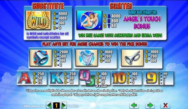 online casino de angler online