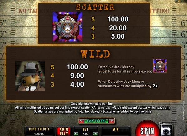 Mugshot Madness Slot Machine Online ᐈ Microgaming™ Casino Slots