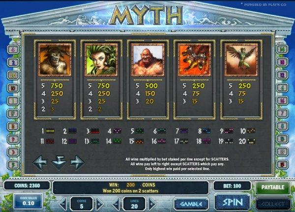 online casino paysafe slots n games
