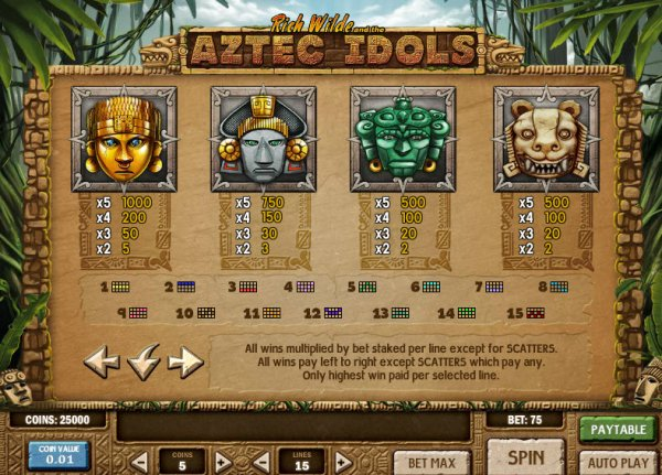 Rich Wilde and the Aztec Idols Slot - Rizk Online Casino