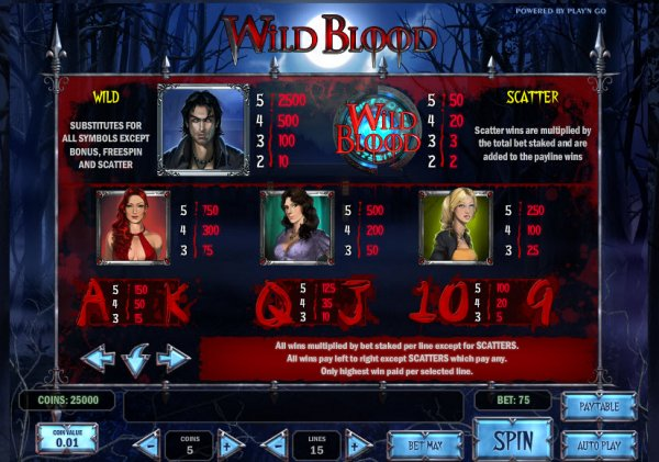 Wild Blood Online Slot Machine - Play Online for Free Today