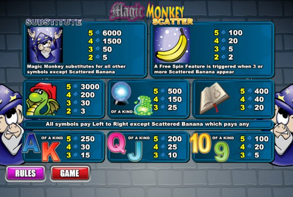 Magic Monkey Slot™ Slot Machine Game to Play Free in WGSs Online Casinos