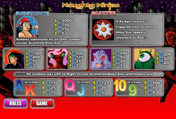 Naughty slots games