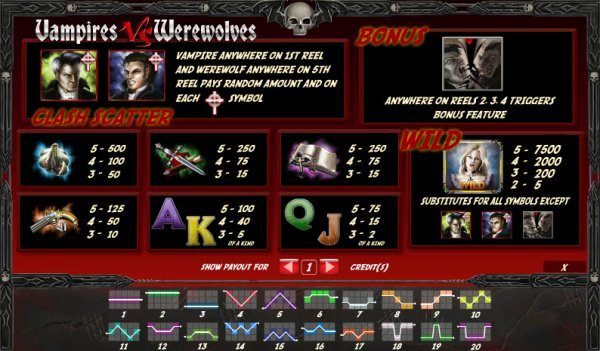 Vampires vs. Werewolves Slots - Play Free Casino Slot Games