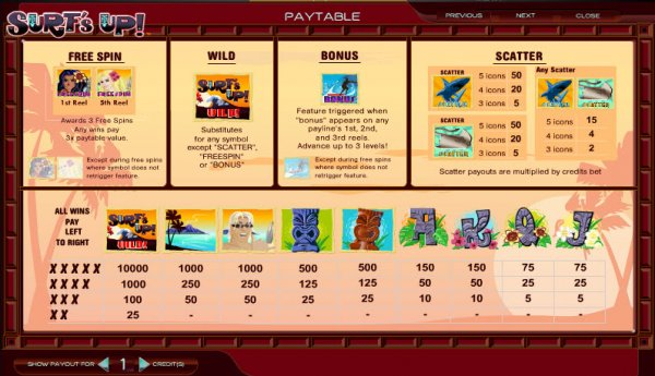 Surfs Up™ Slot Machine Game to Play Free in Amayas Online Casinos
