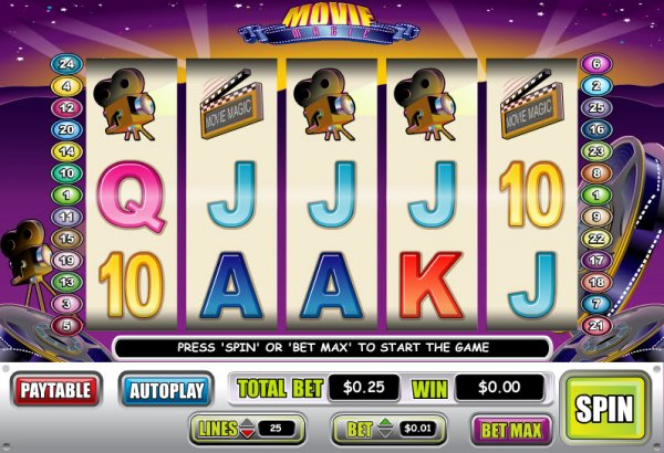 online pokies no deposit sign up