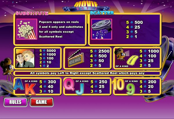 casino free online movie classic casino