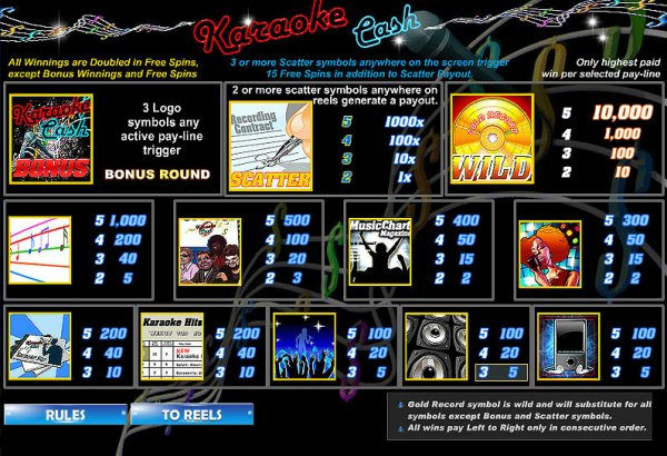 Karaoke Cash Slot™ Slot Machine Game to Play Free in WGSs Online Casinos