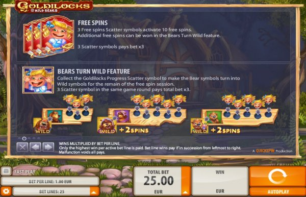 Goldilocks and the Wild Bears Slots Free Spins