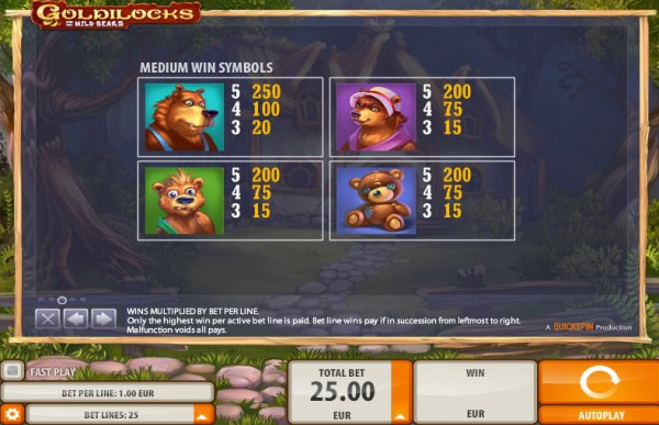 Goldilocks and the Wild Bears Slots Medium Pays