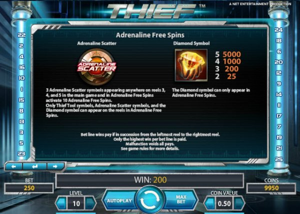 thief casino