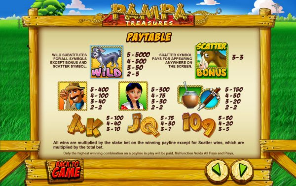 Pampa Treasures Slot Machine Online ᐈ Leander Games™ Casino Slots