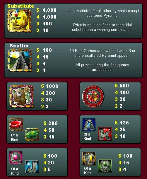 online casino game maya symbole