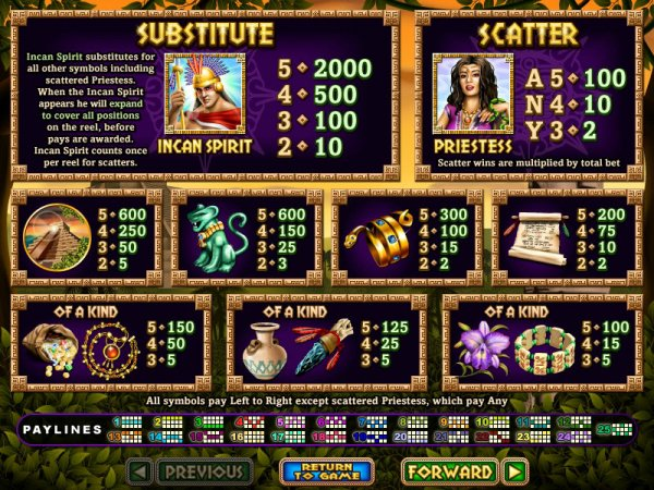 Spirit of the Inca™ Slot Machine Game to Play Free in Realtime Gamings Online Casinos