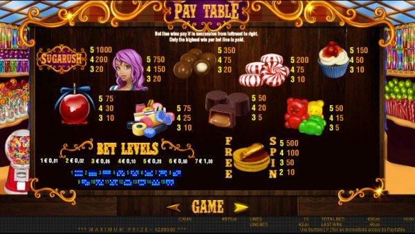 Sugarush™ Slot Machine Game to Play Free in WorldMatchs Online Casinos