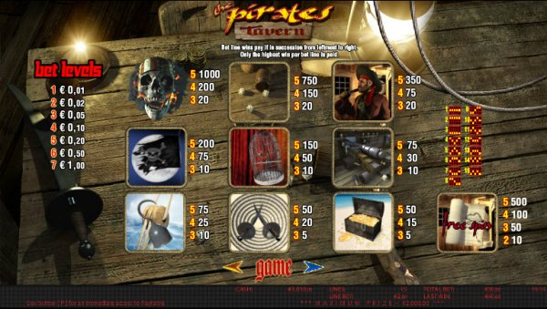 Spiele The Pirates Tavern - Video Slots Online