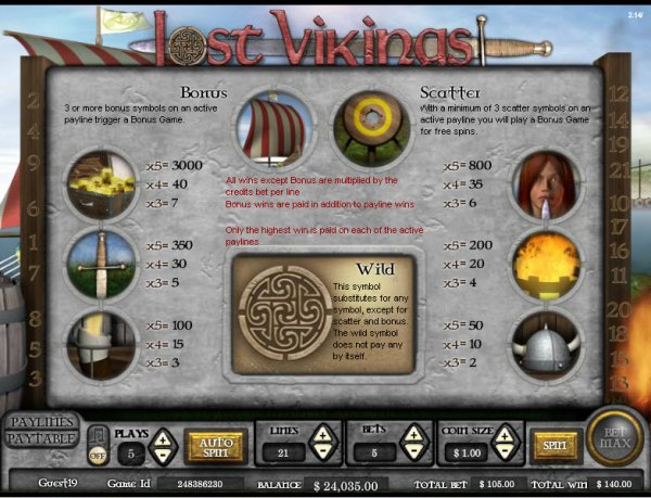 Lost Vikings Slot - Play Vista Gaming Slots Online for Free