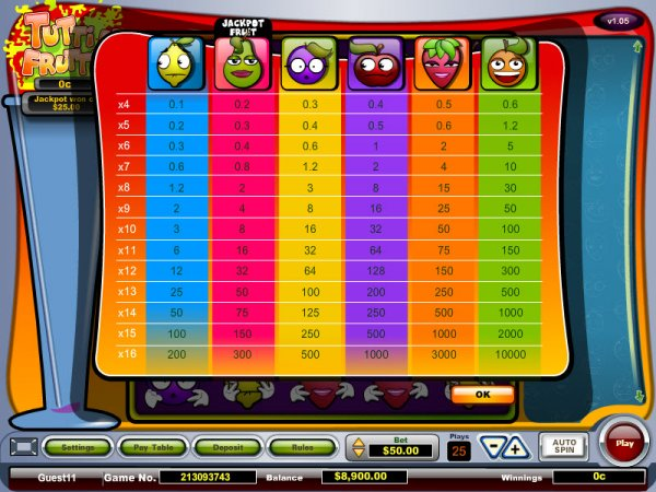 Tutti Frutti 4™ Slot Machine Game to Play Free in Vista Gamings Online Casinos