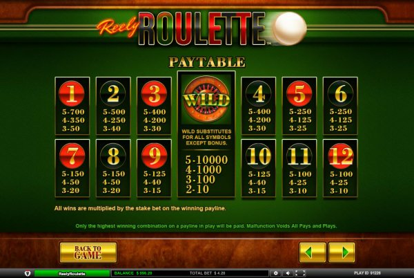 online casino table games bog of ra
