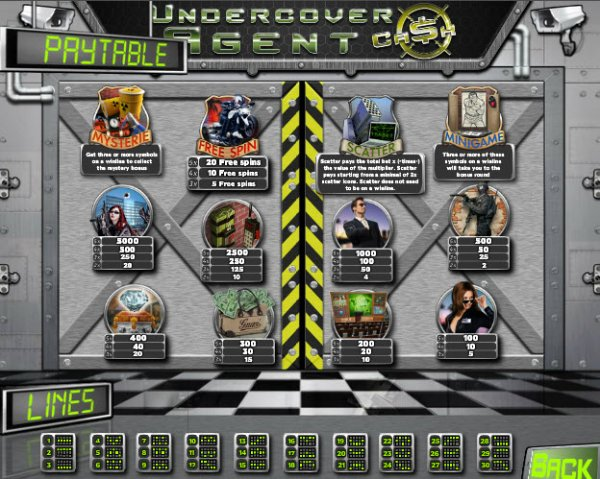 Undercover Agent Slot - Play for Free Instantly Online