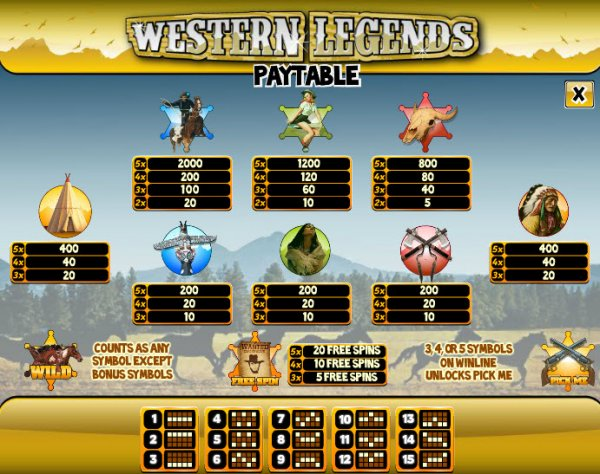 Western Legends Slot Review & Free Instant Play Game
