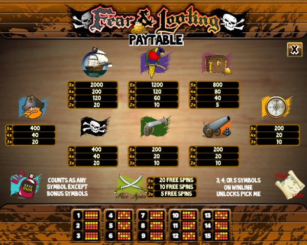 Fear & Looting Slots - Play Penny Slot Machines Online