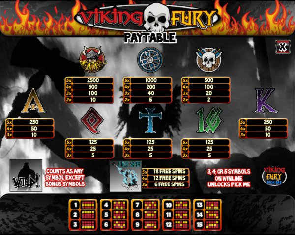Play Wild Viking Table Games Online at Casino.com NZ