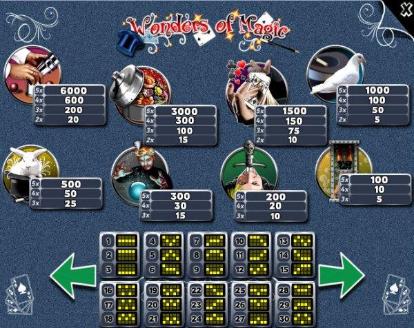 Wonders of Magic Slots - Play Free Casino Slot Games