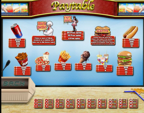 Haute Cuisine Slots - Free to Play Online Demo Game