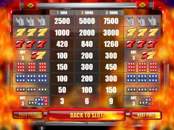 casino online free slots burn the sevens online