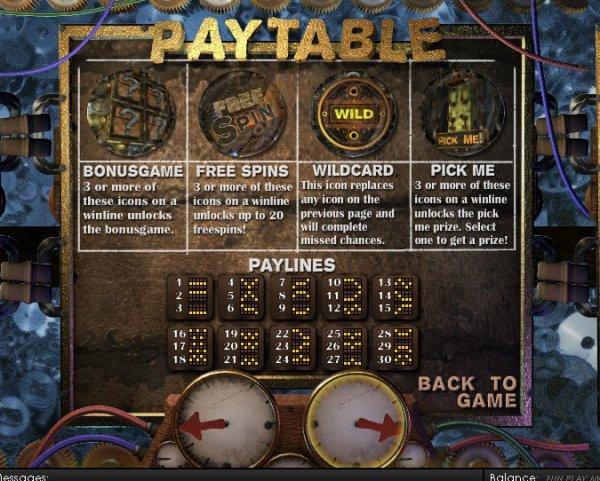 Spiele Freaky Frankenstein - Video Slots Online