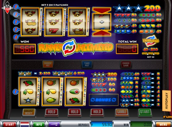 slots unlimited