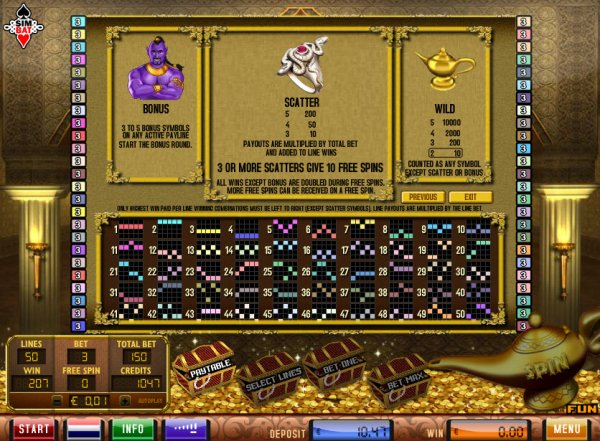 Aladdins Wishes Slots - Free Play & Real Money Casino Slots