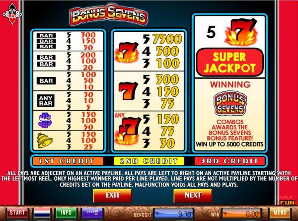 Bonus Sevens Slot Machine Online ᐈ Simbat™ Casino Slots