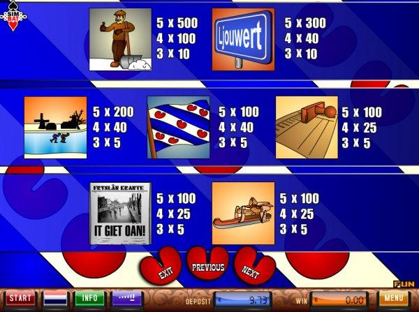Elfstedenkoorts Slot Machine - Play Free Simbat Slots Online