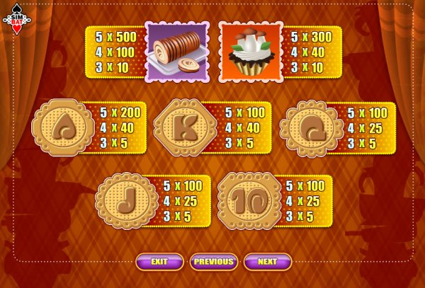 Whats Cooking Slots - Play the Simbat Casino Game for Free