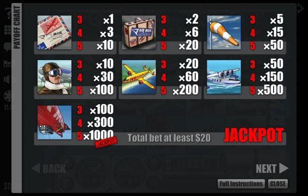 Airmail Slot Payouts