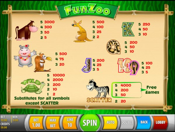 fun zoo games