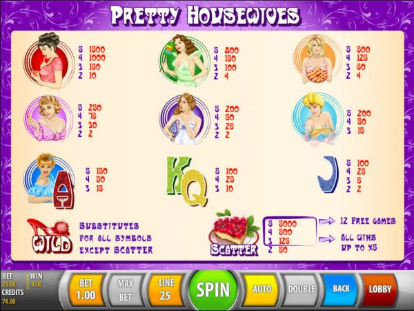 Pretty Housewives Slots - Free to Play Online Demo Game