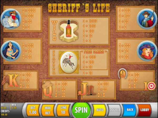Sheriffs Life Slots - Play the Online Slot for Free