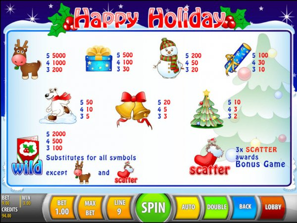 online casino games casino holidays