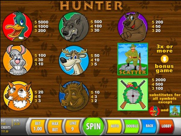 Hunter Slots - Play Free SGS Universal Slot Machines Online