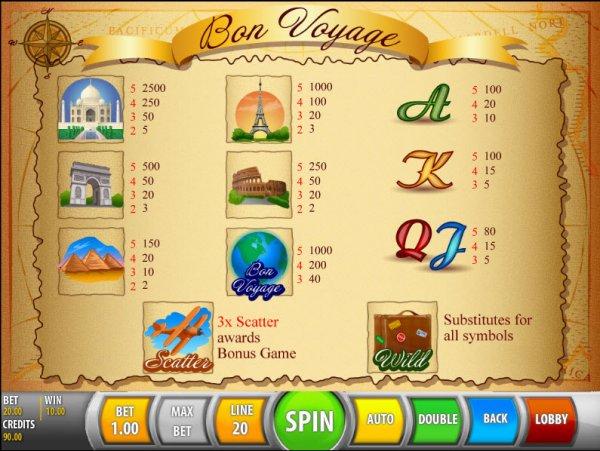 Bon Voyage Slots - Play Free SGS Universal Slot Games Online